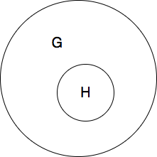 H is a subgroup of G